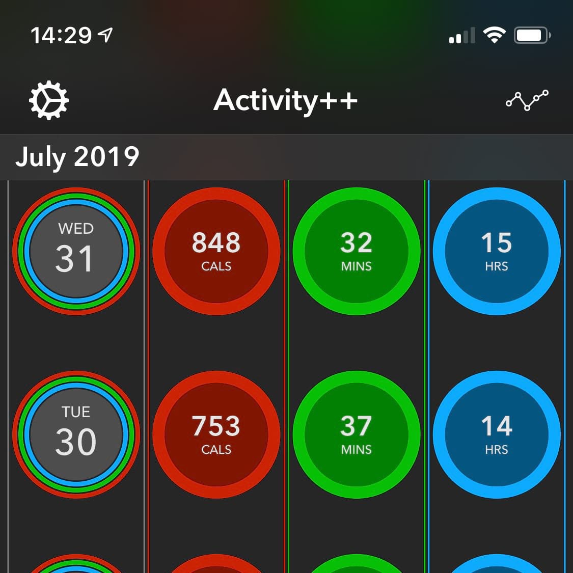 Showing activity rings in Activity++